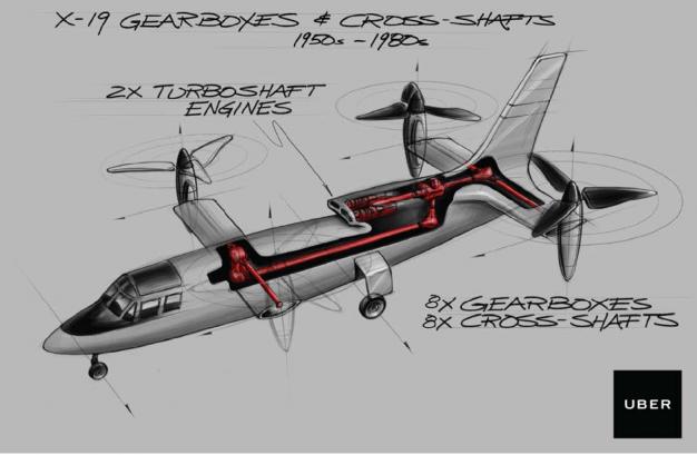 X-19 vertical-landing plane - Uber
